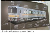 T Metro- Railcar x04.JPG