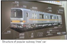 T Metro- Railcar x04