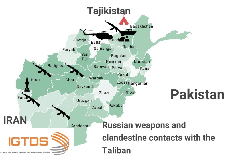 Russian Weapons and clandestine contacts with the Taliban