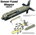 Bomba de fragmentação
