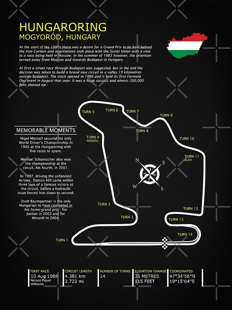 """Hungaroring Circuit"""" Greeting Card by rogue-design   Redbubble"""