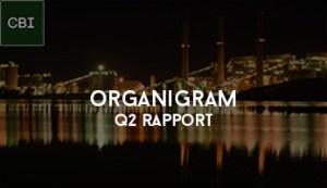 OrganiGrams Rapport Q2 2017