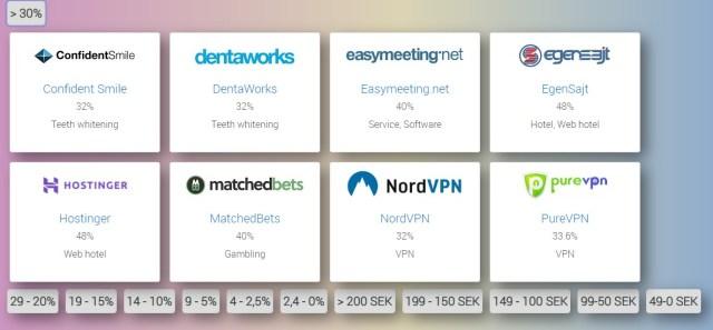 rewardnetwork reward network handla billigt online shoppa