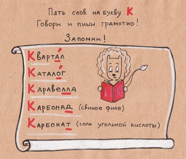 правила написания слов