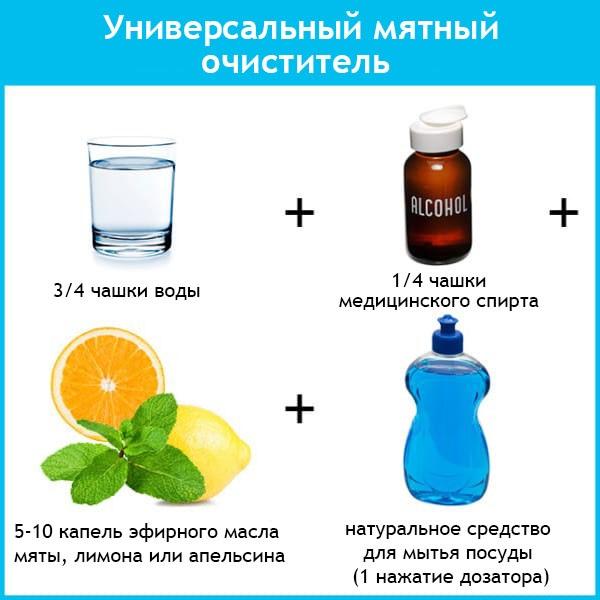 10-ekonomnyh-retseptov-dlya-chistogo-doma_bf222dc64b23ea3fbfecc97cb3939533