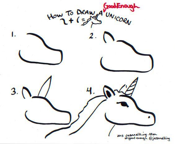 Как нарисовать единорога поэтапно для начинающих