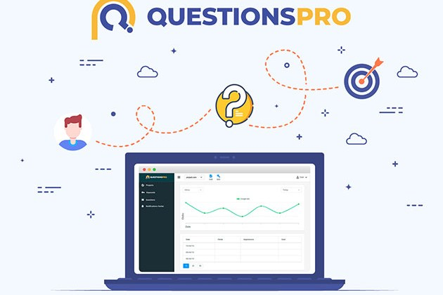 QuestionsPro Plan A: Lifetime Subscriptions for $49