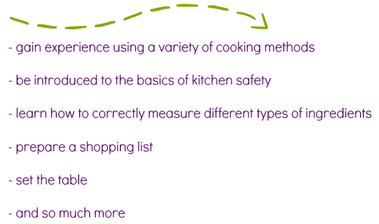 Cooking Curriculum : 31 Days of Homeschool Supplies
