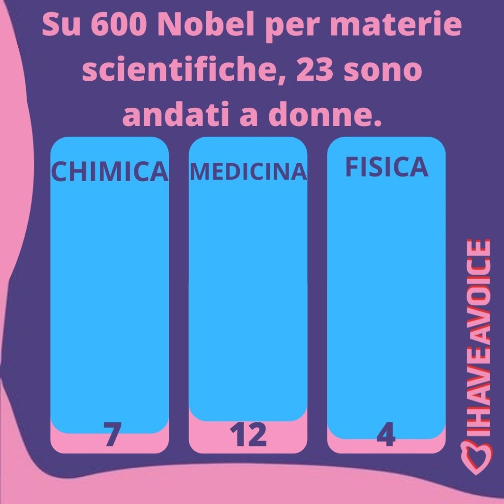 I pregiudizi verso le donne nella scienza