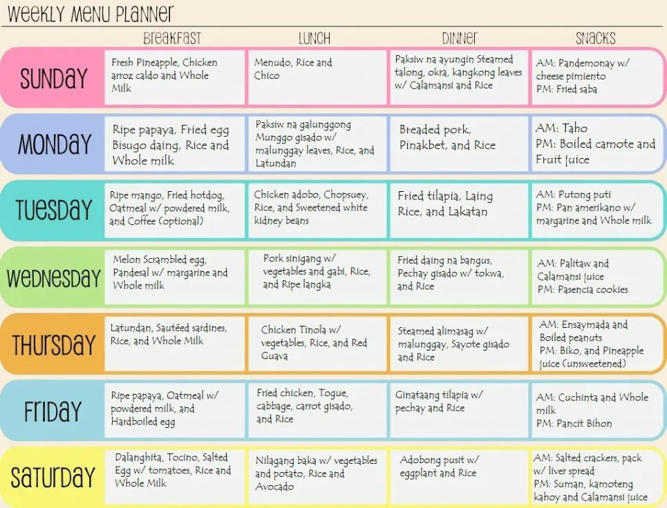 Meal Plan - iHealthylife