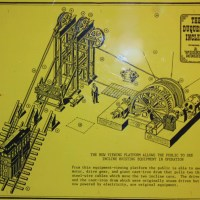 Duquesne Incline Museum: 140 Years of Engineering History for $0.50