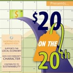 Shop Local Raleigh $20 on the 20th