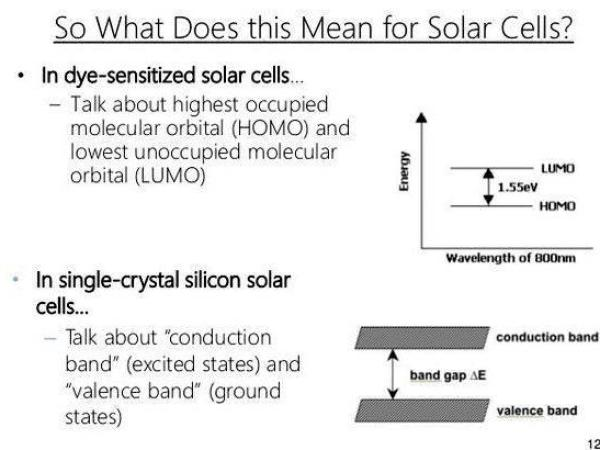 Organic solar cells thesis proposal and evaluation