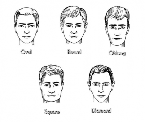 Men's face shapes
