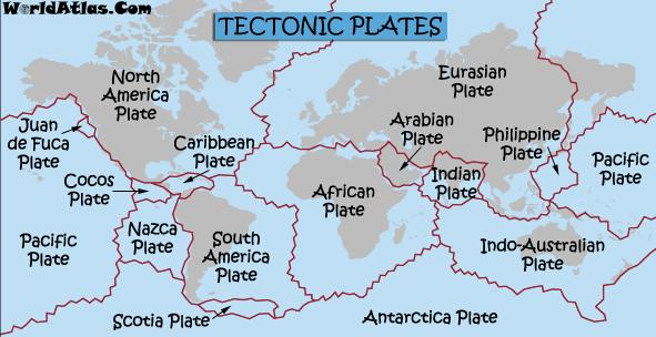 Placas Tectónicas en México