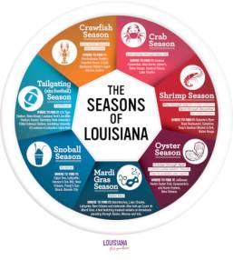 Seasons-Of-Louisiana-Infographic Post-Independence Marathon - Louisiana Mix by Guns of the Seneca