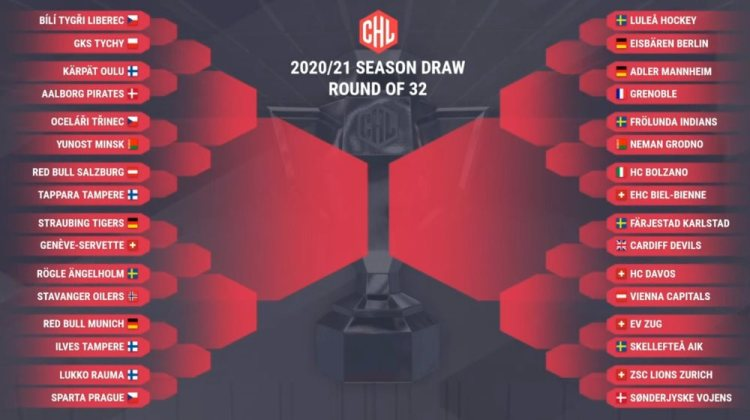 IIHF - CHL draw sets brackets
