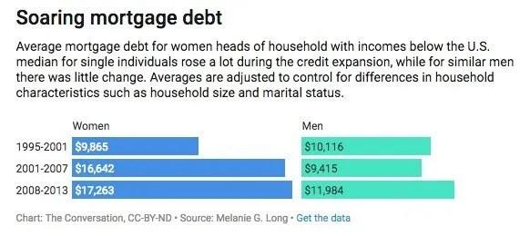 debt chart 1