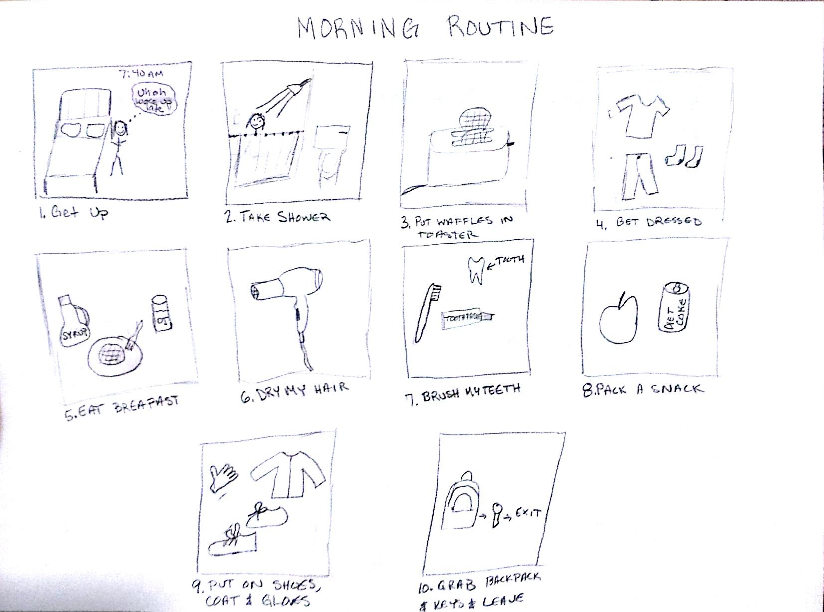 Morning Routine Storyboard