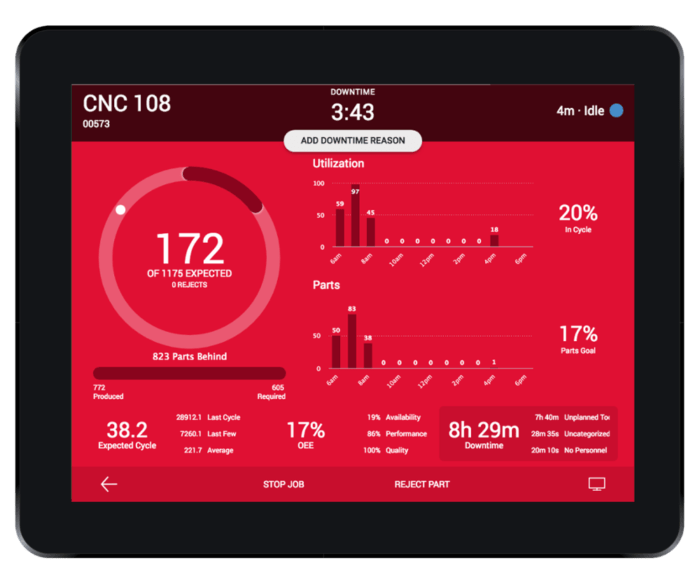 CNC 108 machine metrics