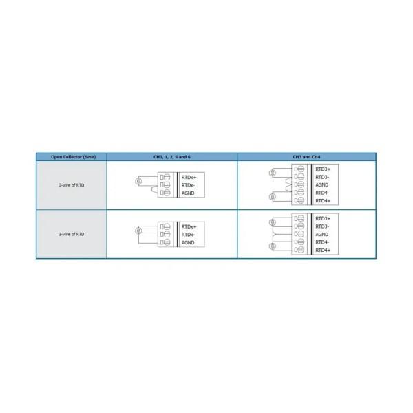 ET 7015CR ModbusTCP IO Module 03 120447