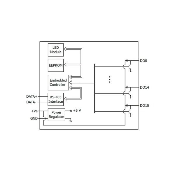 M 7043CR ModbusRTU IO Module 03 140193