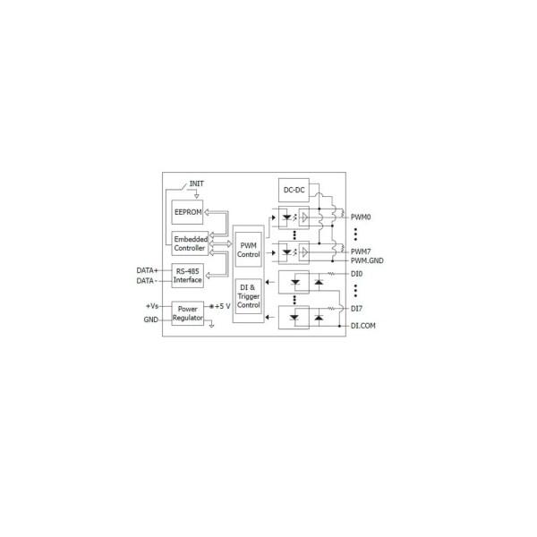 M 7088 GCR ModbusRTU IO Module 05 125597
