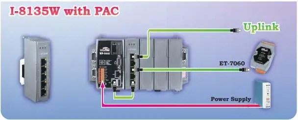 I8135W Diagram