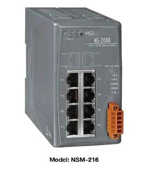NS 208R