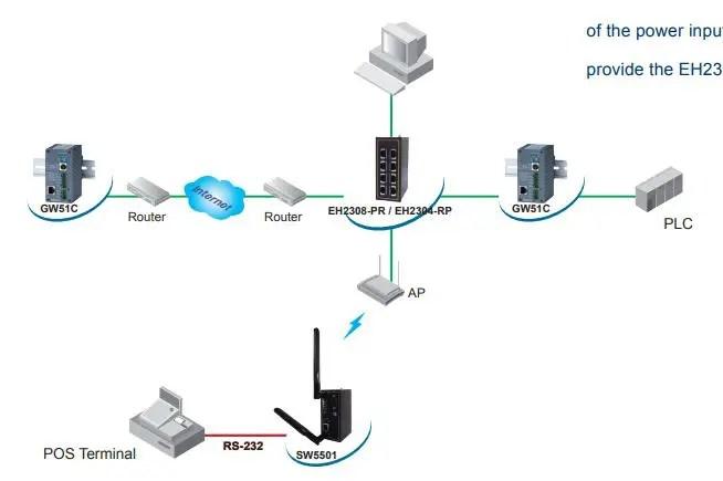EH2308PR Diagram