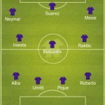 [#Football] : Predicted Barcelona Line-up To Tear RCD Espanyol To Bits