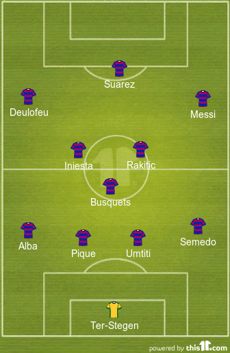 Barcelona Lineup Against Real Madrid