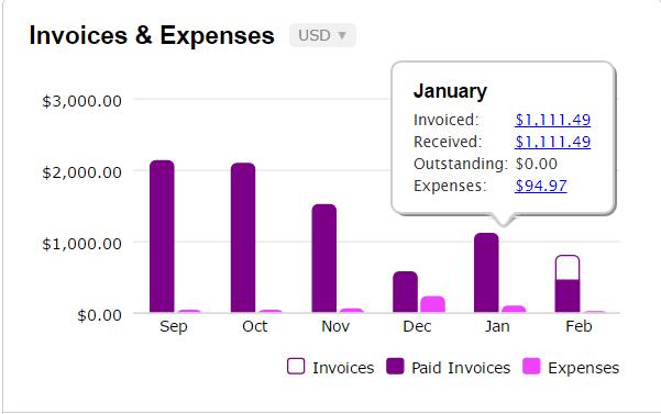 january-income