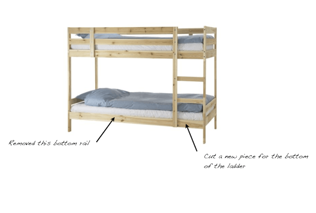 Fabulous MYDAL Bunk Bed upgrade The Simple Plan