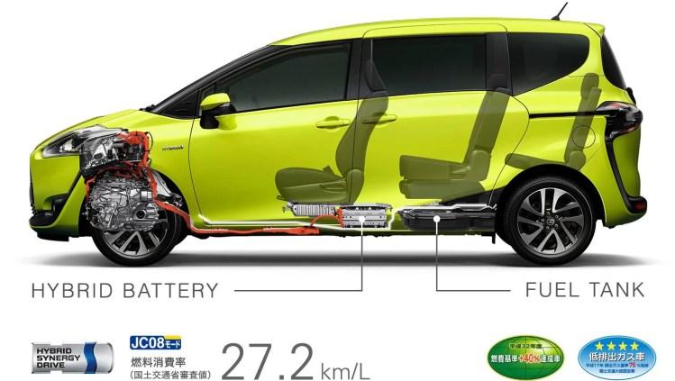 新型シエンタの燃費・実燃費をフリードと比較!ハイブリッド&ガソリン車で違いがくっきり!