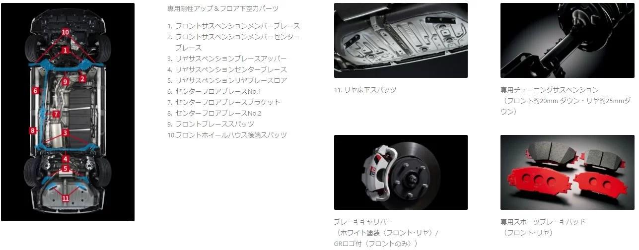 """新型ノアSi""""GR SPORT""""専用サスペンション"""