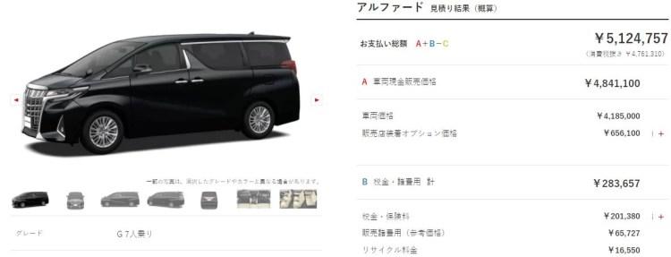 新型アルファードの乗り出し価格は高い!?値引き込みで総額430万円。おすすめオプションを付けてお見積りやってみました。
