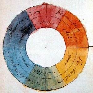 La Teoria Dei Colori Di Johann Wolfgang Von Goethe Citazioni