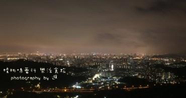 【中和景點】中和烘爐地土地公廟 @月夜超迷人,靈驗的土地公廟求財祈福樣樣來