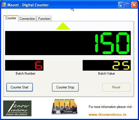 iKount digital counter-12 iknowvations.in