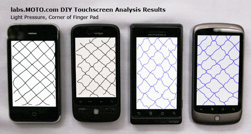 Легкое нажатие на экран