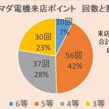 yamada_point3
