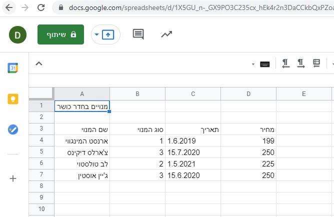 Google Sheets טבלה בסיסית