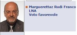 Marguerettaz della Lega nord vota a favore del JobsAct