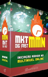MiniCurso MKT DIG FAST MMN