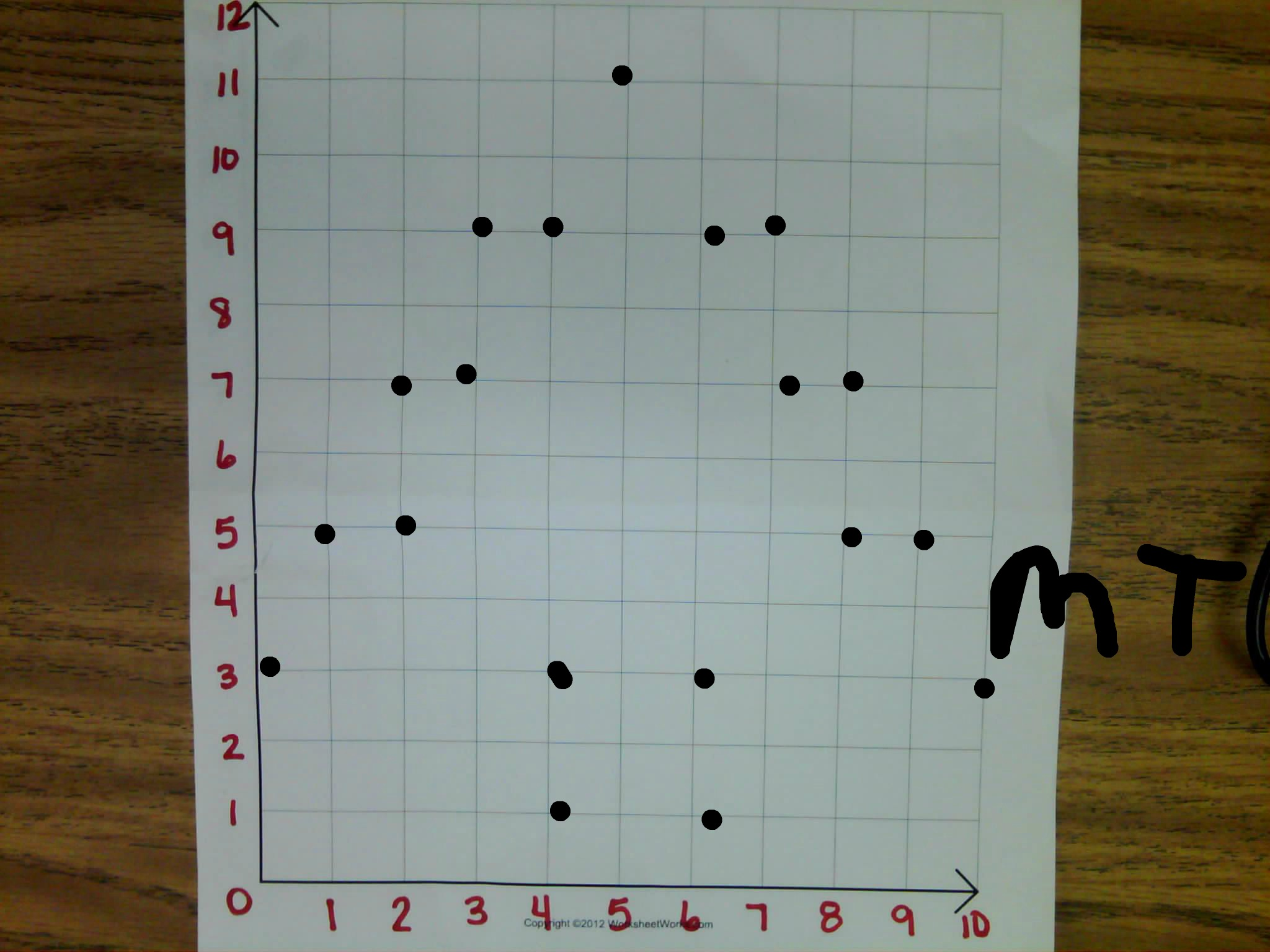 Coordinate Grids The Ilesson Lady