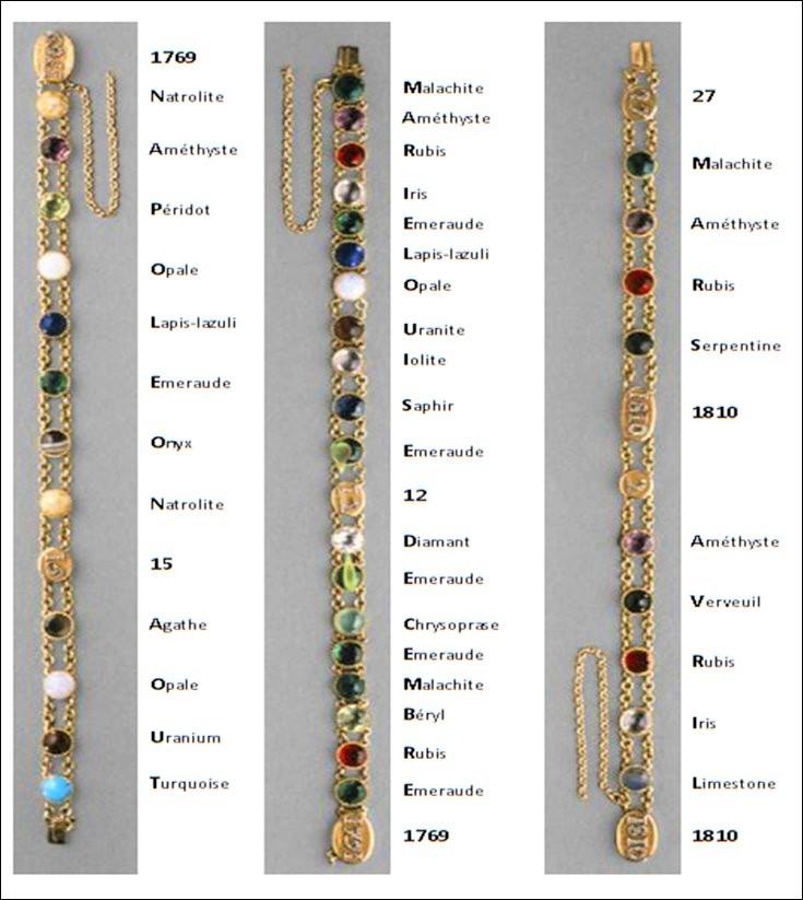 Décrypter les acrostiches des bracelets de Marie-Louise offerts par Napoléon et créés par Chaumet