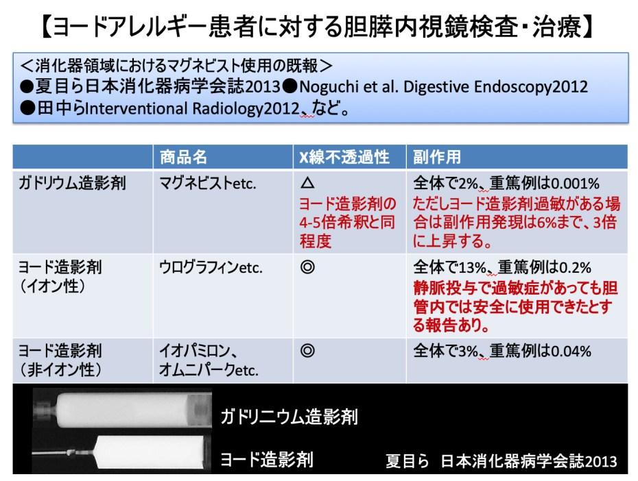 ヨードアレルギー(造影剤アレルギー)に対するガドリニウム造影剤。ERCP。