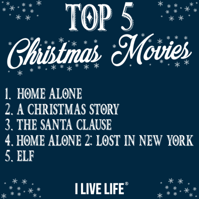 The Top 5 Christmas Movies That Will Make You Laugh
