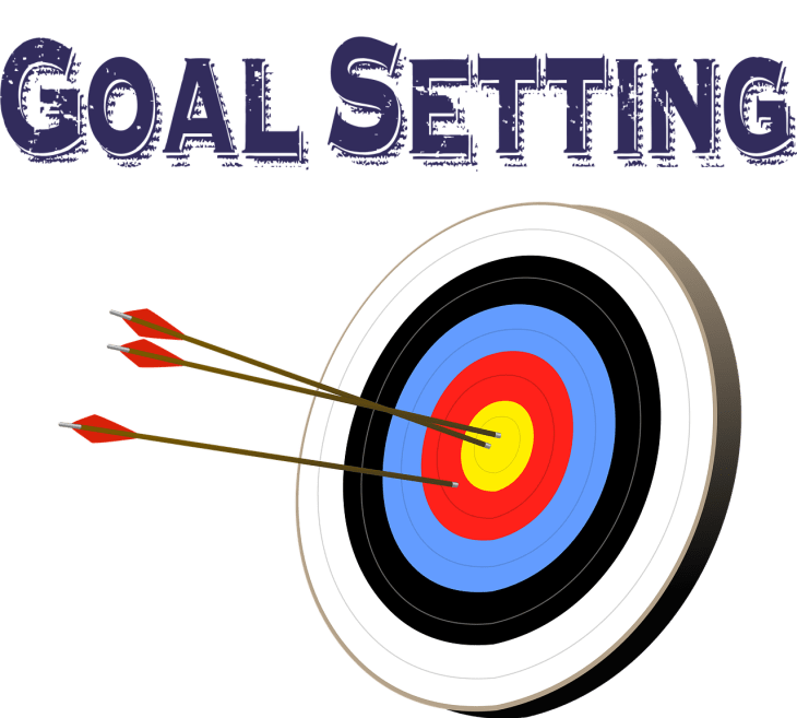 """Goal Setting from the """"Goals Set Up For Success in 2020"""" blog post on ilivelifeill.com"""